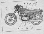 Руководство по мотоциклу Ява 350 модель 638. Скин 1