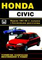 Honda Civic   с бензиновыми двигателями 1991-1999 скрин 1